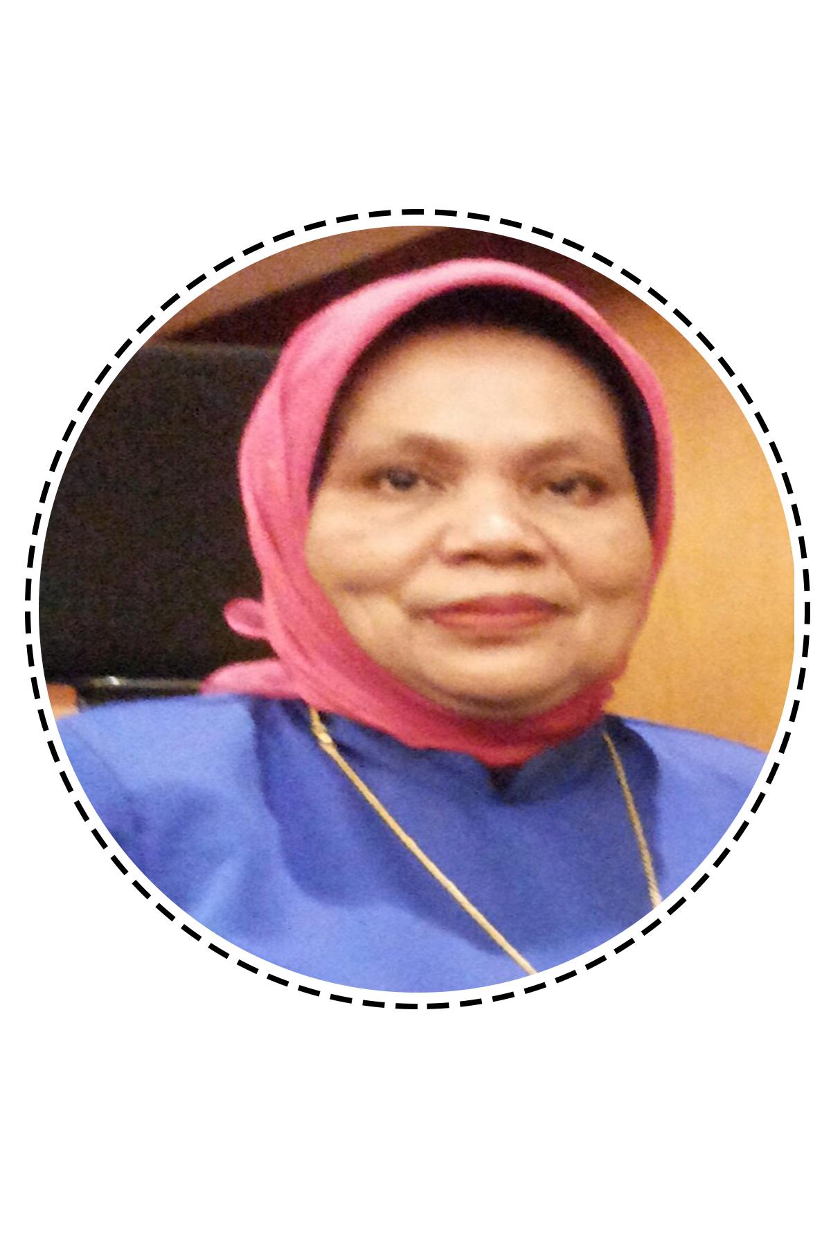 Dr. Taufina, M.Pd